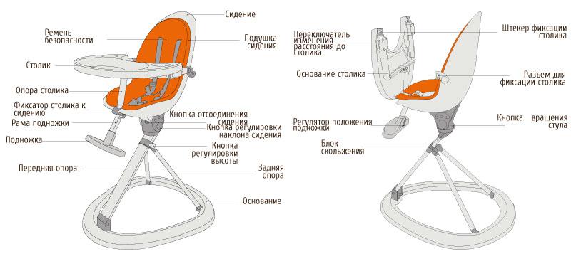детский стульчик для кормления LYALYAUX комплектация