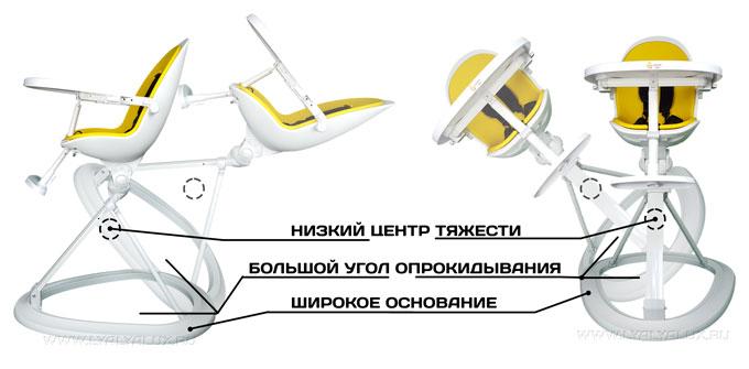 детский стульчик для кормления LYALYAUX устойчивость
