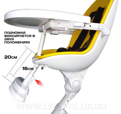детский стульчик для кормления LYALYAUX изменение положения подножки